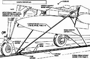 does the catapult on an aircraft carrier detach itself With catapult diagram