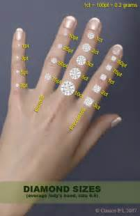 average engagement ring size size on an engagement ring for a with small askwomen