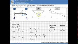 Lg Diagramas
