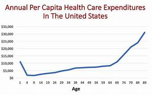 Health Care Legislation: Why We Are All Arguing About The ...