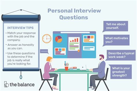 answers  personal interview questions