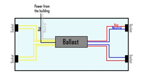 3 l t8 ballast f32t8 ballast wiring diagram f32t8 ls wiring diagram