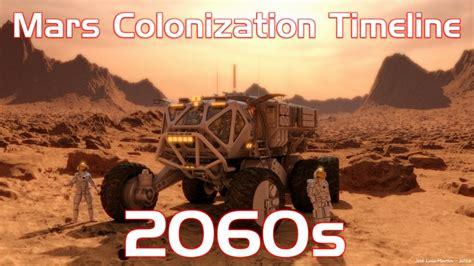 Million Person Mars Colony Design