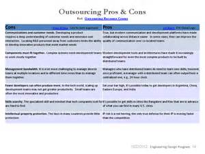 Balanced Scorecard Excel Template Outsourcing Pros And Cons Jyler