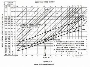 downloads flyefii With wiring size chart