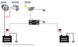 ctek dual battery wiring diagram wiring diagram for the ctek d250s dual battery charger etrailer com