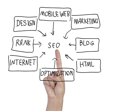 seo marketing firm your seo firm if they don t do content marketing