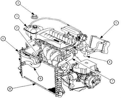 3 5l Engine Flow Diagram by Cooling System Flow Diagram Saturnfans Photo Forums
