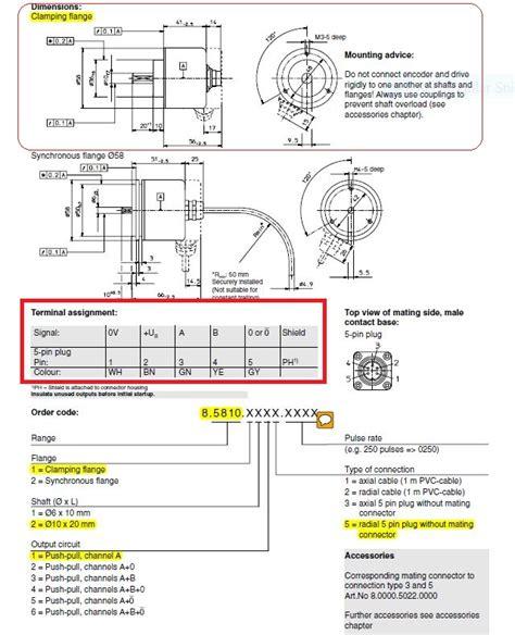 Kubler Germany Kueber Incr Encoder Pulse