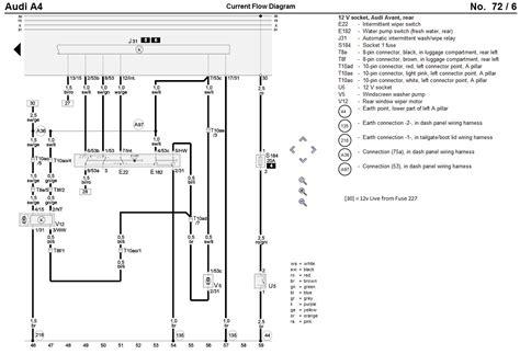 99 Audi A4 Fuse Box Diagram by Audi Fuse Box Diagram Wiring Diagram Database