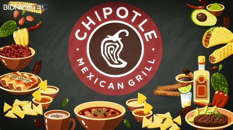 Chipotle Mexican Grill, Inc. (NYSE:CMG) Closing All Thai ...
