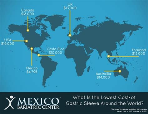 How much a pregnancy tests costs depends on what type of pregnancy test and where you get it done. Gastric Sleeve Costs - How Much is Gastric Sleeve Surgery?
