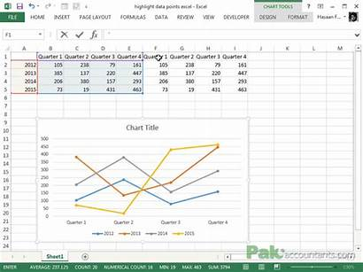 Data Excel Points Highlight Chart Charts Point