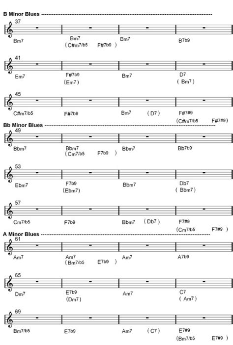 learn minor blues chart chords structures jazz theory