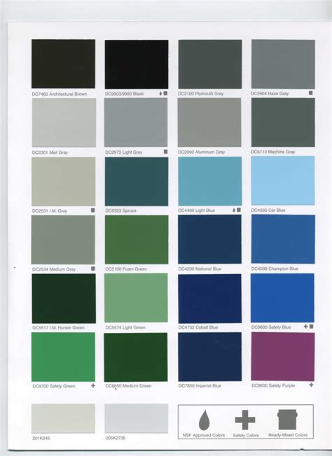 imron marine color chart autos post