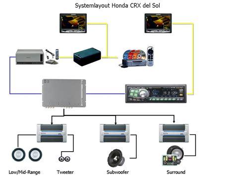 Honda Crx Del Sol Car Audio Install