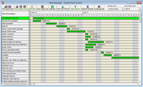 Time Management Gantt Chart Template by Construction Scheduling Project Management Software