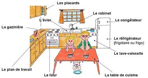 apprendre cuisine la cuisine et les ustensiles de cuisine les ustensiles