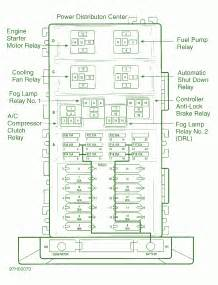 HD wallpapers wiring diagram for 1995 jeep wrangler radio