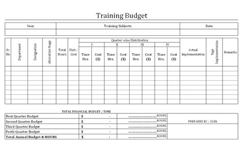 financial  hours budget  training