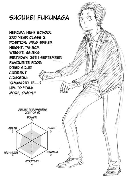 Characters that have not appeared in the anime are represented with art from the manga. 65 best HAIKYUU PROFILES images on Pinterest   Character profile, Haikyuu characters and ...