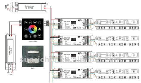 dmx512 manual touch rgb rgbw led controller panel