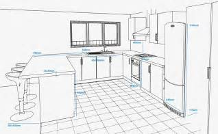kitchen island dimensions key measurements for a kitchen renovation refresh renovations