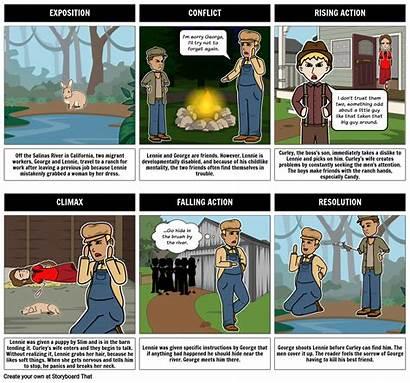 Mice Plot Diagram Storyboard Steinbeck John Summary