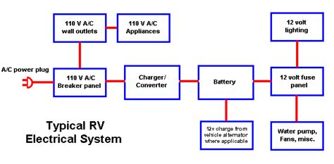 the 12volt side of part 1