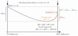 Delta G Berechnen : gibbs energie wikipedia ~ Themetempest.com Abrechnung