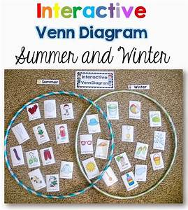 Interactive Venn Diagram Using Large Hoops And Vocabulary