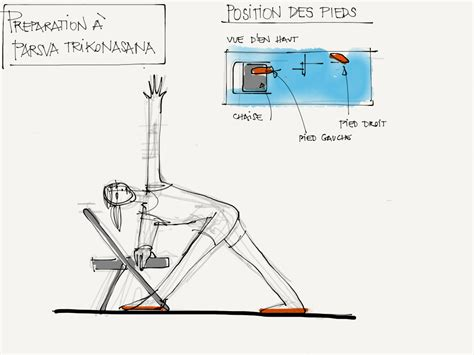 exercice chaise exercice sur chaise