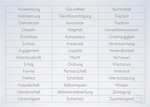 Werte Und Normen Liste : identit t authentizit t identifikation commitment ~ A.2002-acura-tl-radio.info Haus und Dekorationen