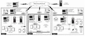 Software House  U2013 Access Systems  U2013 Access Hardware Security And Surveillance Hawaii