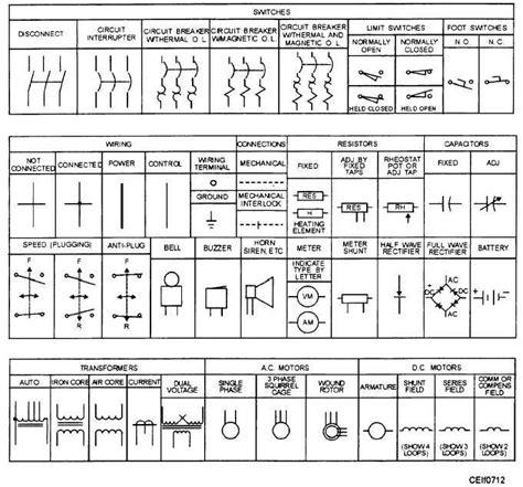 All Automotive Wiring Schematic Symbols Diagrams Online