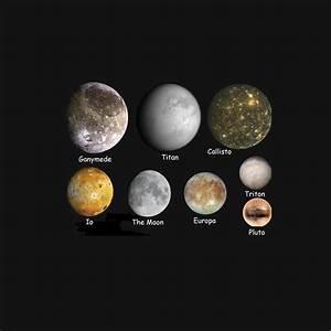 Dwarf Planets | nine9planets
