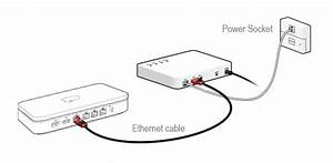 How To Use An Ethernet Switch With Airport Express