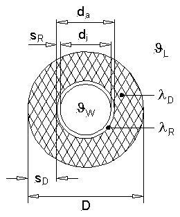 dimensionierung grundleitung regenwasser innendurchmesser di