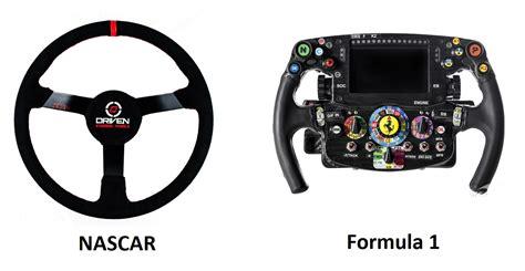 formula 3 vs formula 1 overview for 1994and2011