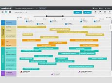 Roadmunk Quickly Create Startup Roadmaps With Ease