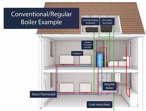 Wiring Diagram For Central Heating System