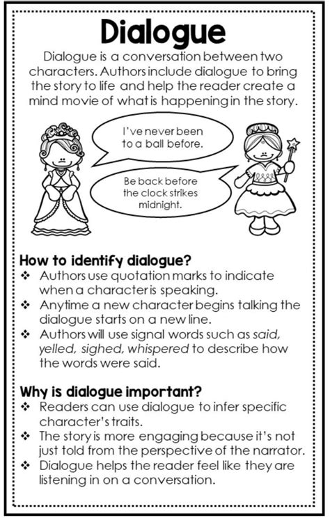 story elements posters  images reading skills