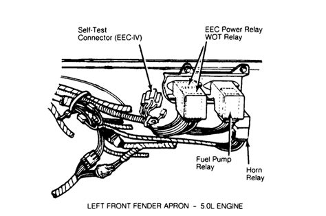 1996 Mercury Grand Marqui Engine Diagram by Where Is The Fuel Relay On A 1989 Mercury Grand