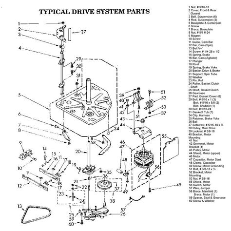 Parts Diagram For Kenmore Washer Automotive