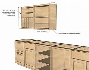 21 Diy Kitchen Cabinets Ideas  U0026 Plans That Are Easy