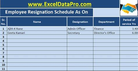 employee resignation schedule excel template exceldatapro