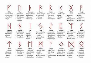 Nordische Symbole Und Ihre Bedeutung : bildergebnis f r runen bedeutung pdf tattoo symbole runen bedeutung runen und tattoo symbole ~ Frokenaadalensverden.com Haus und Dekorationen