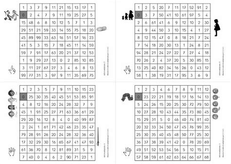 4 petites fiches pour m 233 moriser les tables de multiplication tout en jouant aides exercices
