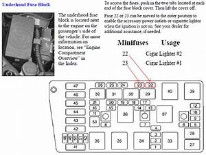 2002 Cadillac Deville Fuse Box Diagram