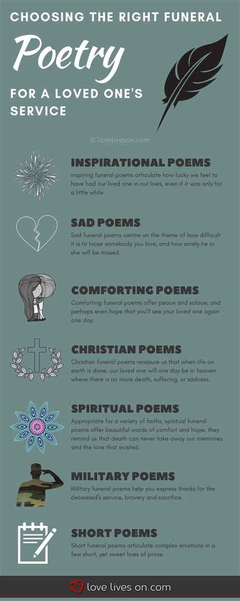 funeral poems spiritual thoughts funeral